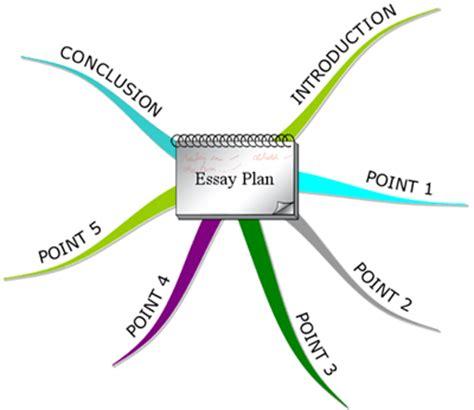 Higher reflective essay planner